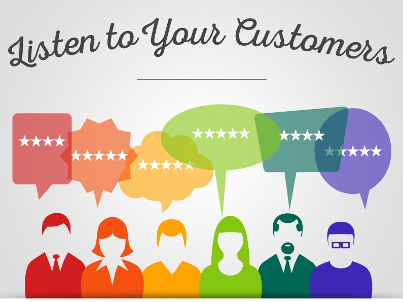 For Better Sales Always Listening To Customers.